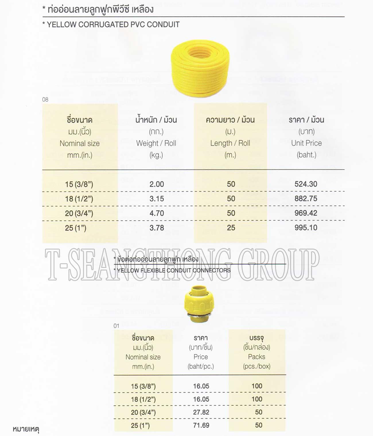 ท่ออ่อนลูกฟูก PVC ร้อยสายสีเหลือง SCG (ช้าง)
