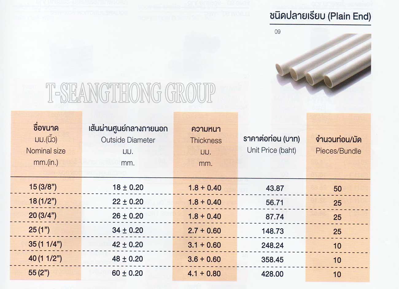 ท่อ PVC ร้อยสายสีขาว SCG (ช้าง)